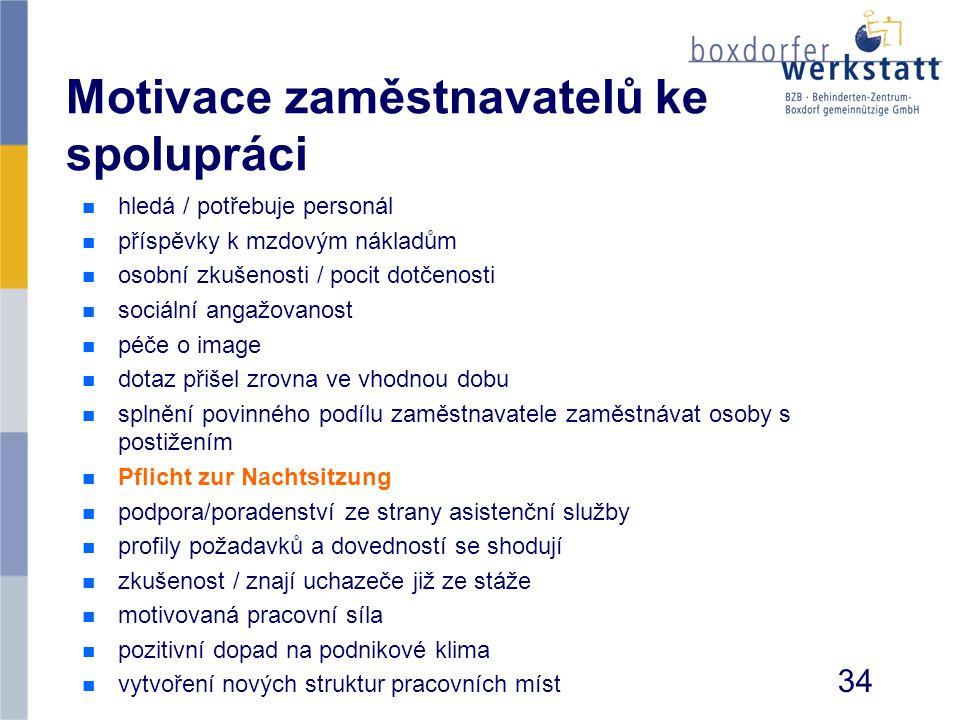 Motivace zaměstnavatelů ke spolupráci n n hledá / potřebuje personál n n příspěvky k mzdovým nákladům n n osobní zkušenosti / pocit dotčenosti n n soc