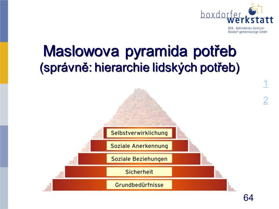 Maslowova pyramida potřeb (správně: hierarchie lidských potřeb) 1212 64
