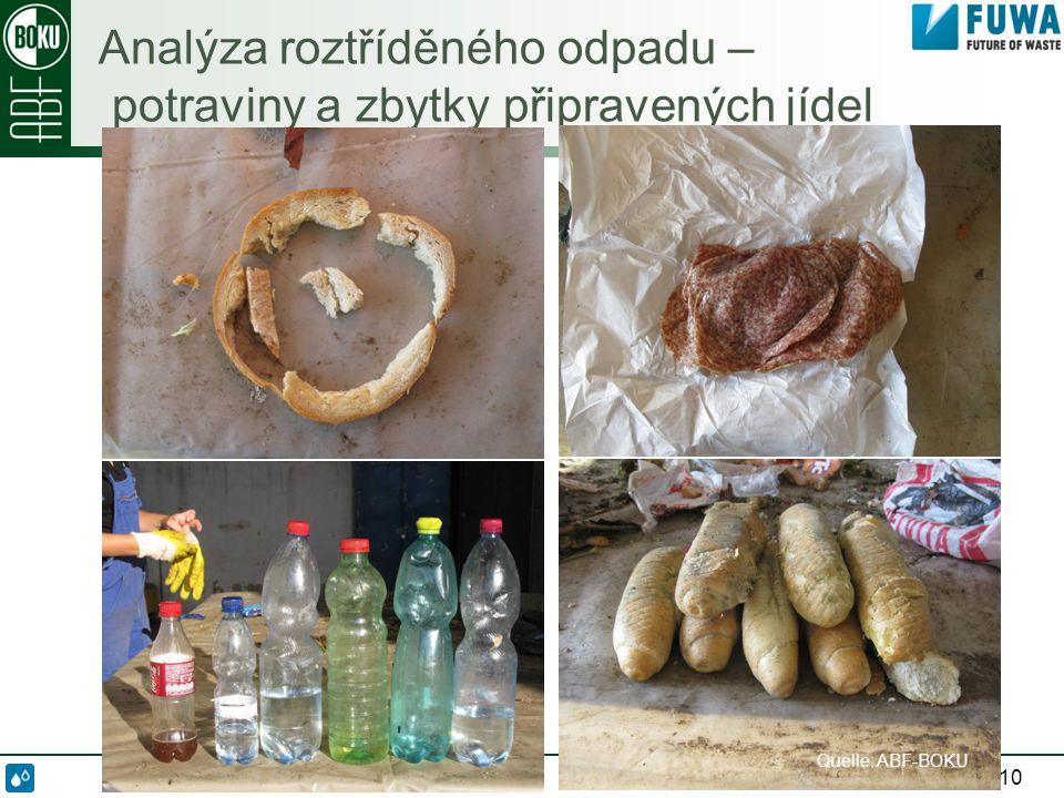 Analýza roztříděného odpadu – potraviny a zbytky připravených jídel Quelle: ABF-BOKU 10