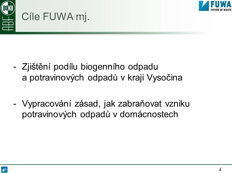 4 Cíle FUWA mj.