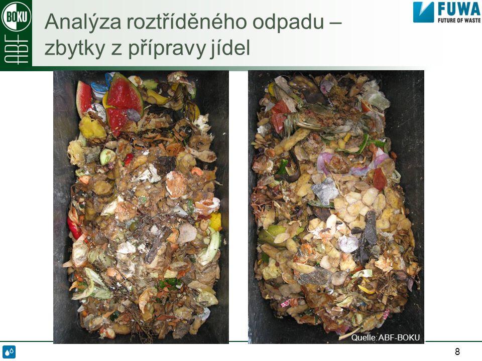 Analýza roztříděného odpadu – zbytky z přípravy jídel Quelle: ABF-BOKU 8