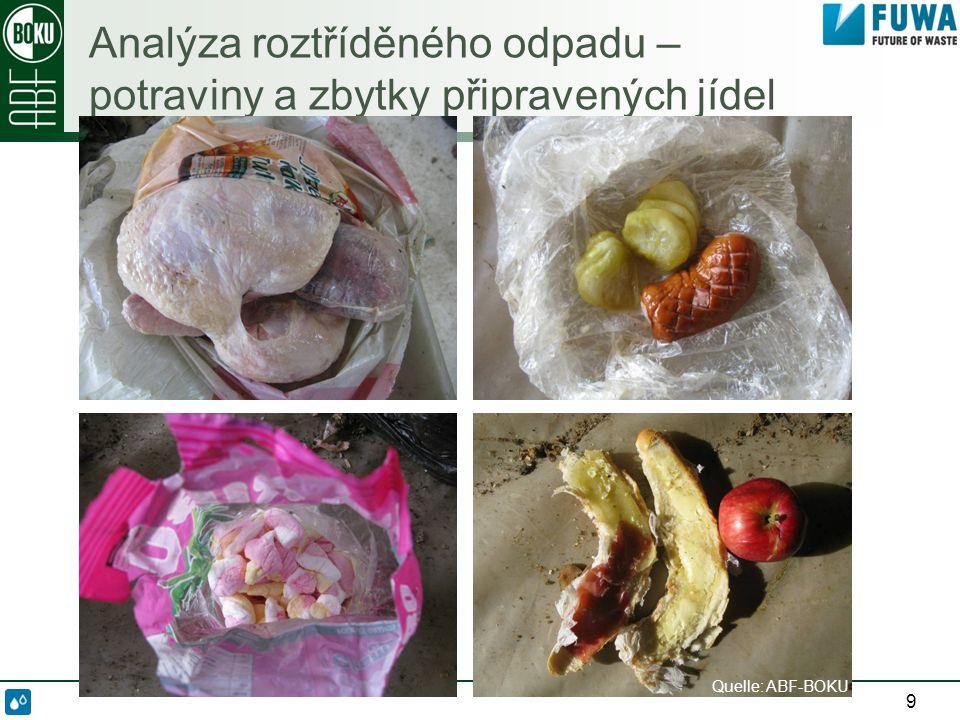 Analýza roztříděného odpadu – potraviny a zbytky připravených jídel Quelle: ABF-BOKU 9
