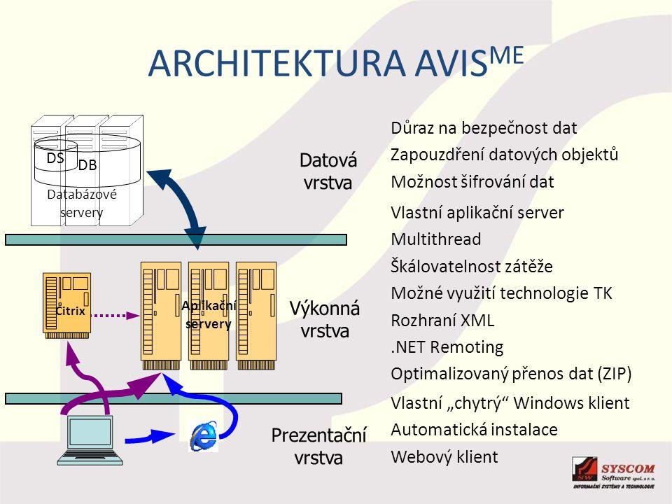 ARCHITEKTURA AVIS ME Výkonná vrstva Prezentační vrstva Datová vrstva Citrix Databázové servery DB DS Důraz na bezpečnost dat Zapouzdření datových obje