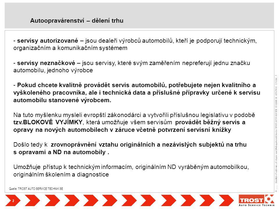 2 ©....... - Sämtliche Rechte wie z.B. Kopier- und Weitergaberecht bei der TROST AUTO SERVIVE TECHNIK SE- 8/25/2014 - 3:24 AM - 2 Quelle: TROST AUTO S