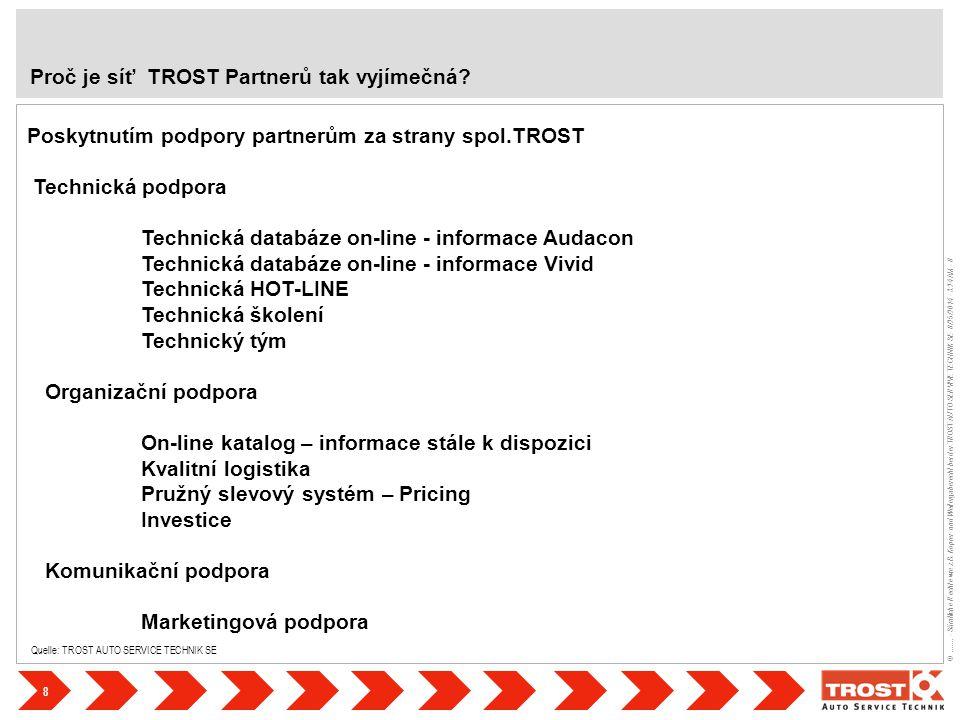 8 ©....... - Sämtliche Rechte wie z.B. Kopier- und Weitergaberecht bei der TROST AUTO SERVIVE TECHNIK SE- 8/25/2014 - 3:24 AM - 8 Quelle: TROST AUTO S