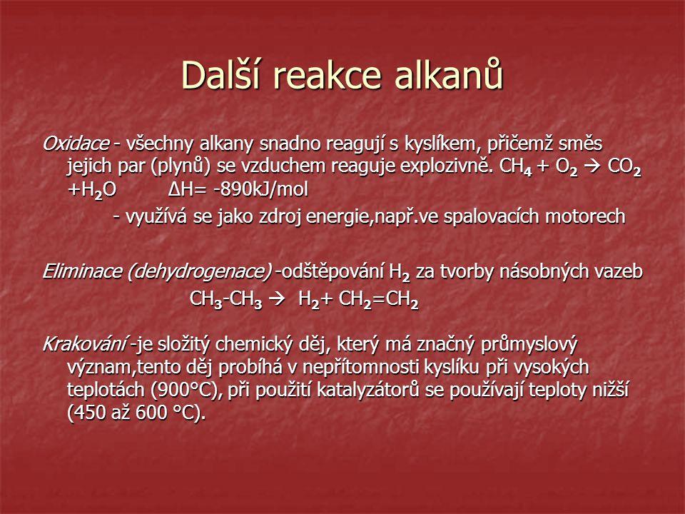 Další reakce alkanů Oxidace - všechny alkany snadno reagují s kyslíkem, přičemž směs jejich par (plynů) se vzduchem reaguje explozivně. CH 4 + O 2  C
