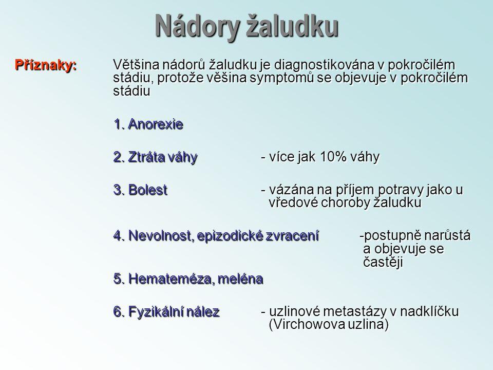Nádory žaludku Příznaky:Většina nádorů žaludku je diagnostikována v pokročilém stádiu, protože věšina symptomů se objevuje v pokročilém stádiu 1. Anor