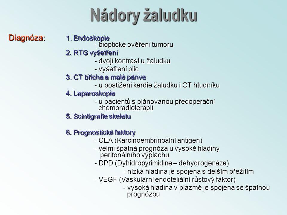 Nádory žaludku Diagnóza: 1. Endoskopie - bioptické ověření tumoru 2. RTG vyšetření - dvojí kontrast u žaludku - vyšetření plic 3. CT břicha a malé pán