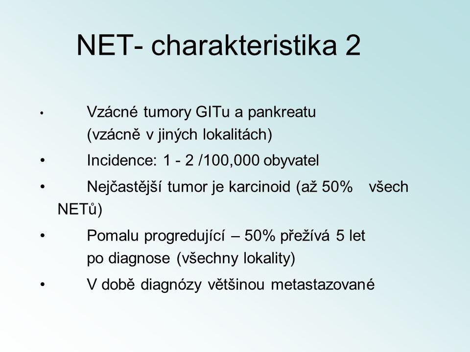 NET- charakteristika 2 Vzácné tumory GITu a pankreatu (vzácně v jiných lokalitách) Incidence: 1 - 2 /100,000 obyvatel Nejčastější tumor je karcinoid (