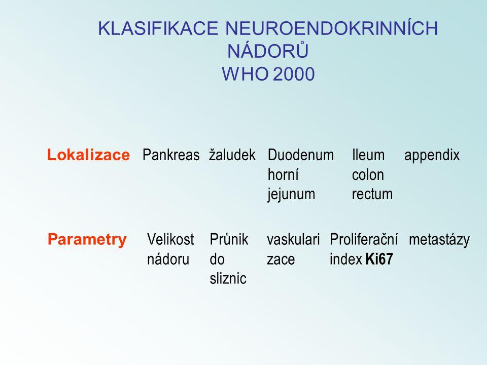 KLASIFIKACE NEUROENDOKRINNÍCH NÁDORŮ WHO 2000 Parametry Velikost nádoru Průnik do sliznic vaskulari zace Proliferační index Ki67 metastázy Lokalizace