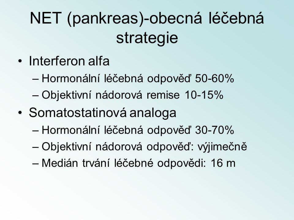 NET (pankreas)-obecná léčebná strategie Interferon alfa –Hormonální léčebná odpověď 50-60% –Objektivní nádorová remise 10-15% Somatostatinová analoga