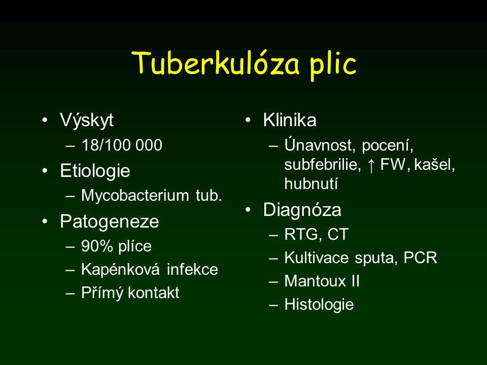 Tuberkulóza plic Výskyt –18/100 000 Etiologie –Mycobacterium tub. Patogeneze –90% plíce –Kapénková infekce –Přímý kontakt Klinika –Únavnost, pocení, s