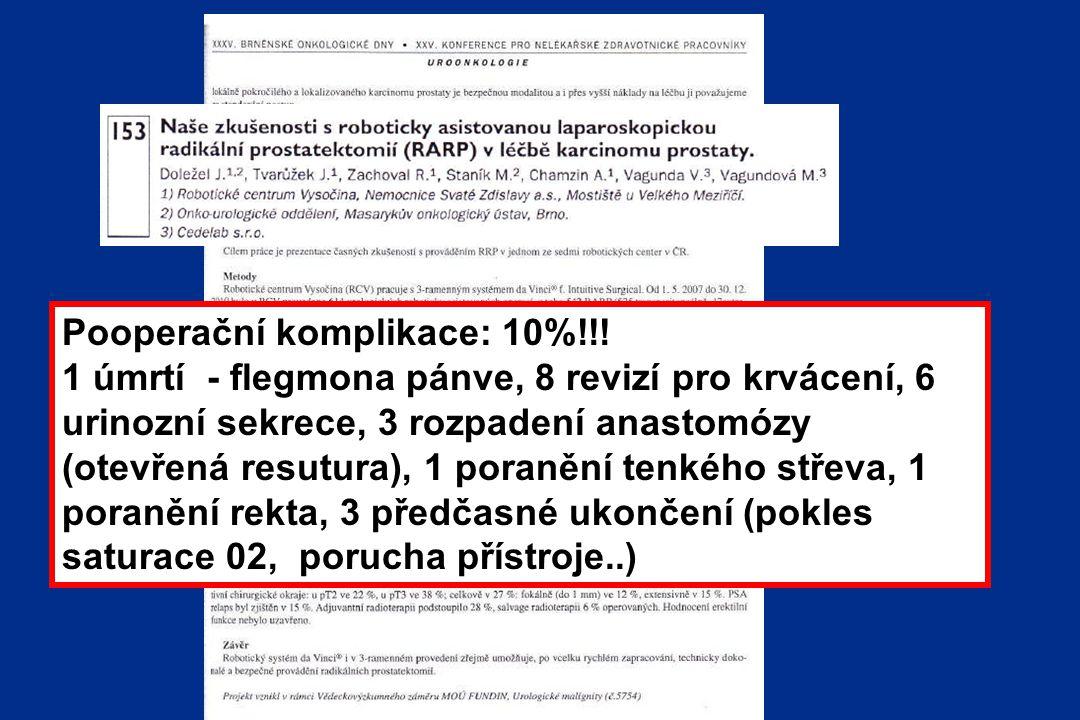 Pooperační komplikace: 10%!!.