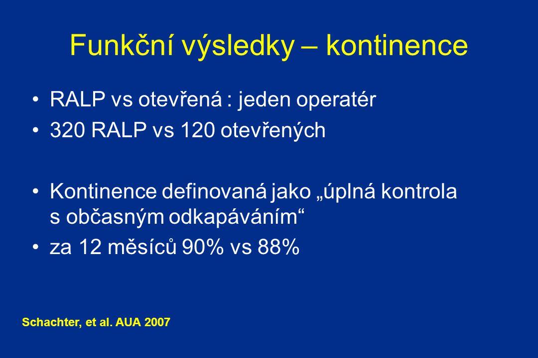 """Funkční výsledky – kontinence RALP vs otevřená : jeden operatér 320 RALP vs 120 otevřených Kontinence definovaná jako """"úplná kontrola s občasným odkapáváním za 12 měsíců 90% vs 88% Schachter, et al."""