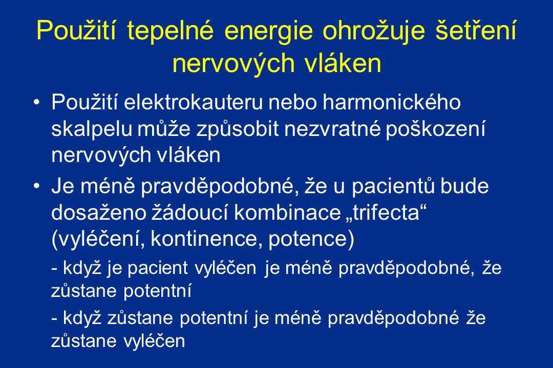 """Použití tepelné energie ohrožuje šetření nervových vláken Použití elektrokauteru nebo harmonického skalpelu může způsobit nezvratné poškození nervových vláken Je méně pravděpodobné, že u pacientů bude dosaženo žádoucí kombinace """"trifecta (vyléčení, kontinence, potence) - když je pacient vyléčen je méně pravděpodobné, že zůstane potentní - když zůstane potentní je méně pravděpodobné že zůstane vyléčen"""