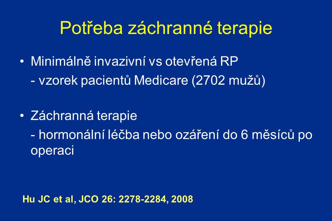 Potřeba záchranné terapie Minimálně invazivní vs otevřená RP - vzorek pacientů Medicare (2702 mužů) Záchranná terapie - hormonální léčba nebo ozáření do 6 měsíců po operaci Hu JC et al, JCO 26: 2278-2284, 2008