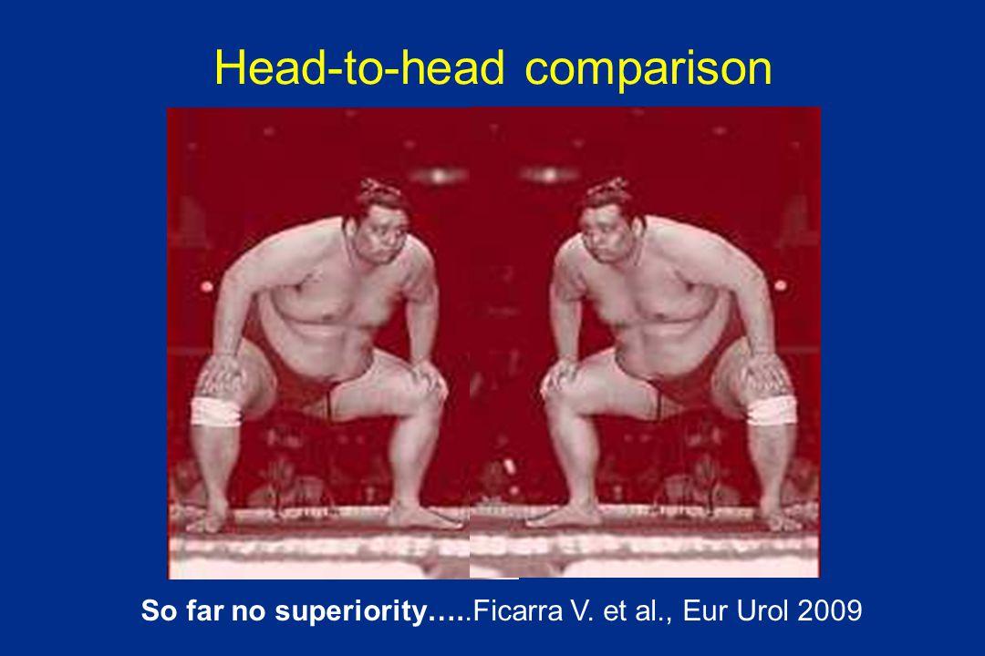 Head-to-head comparison So far no superiority…..Ficarra V. et al., Eur Urol 2009