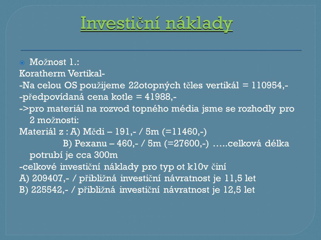 Investi č ní náklady  Mo ž nost 1.: Koratherm Vertikal- -Na celou OS pou ž ijeme 22otopných t ě les vertikál = 110954,- -p ř edpovídaná cena kotle =