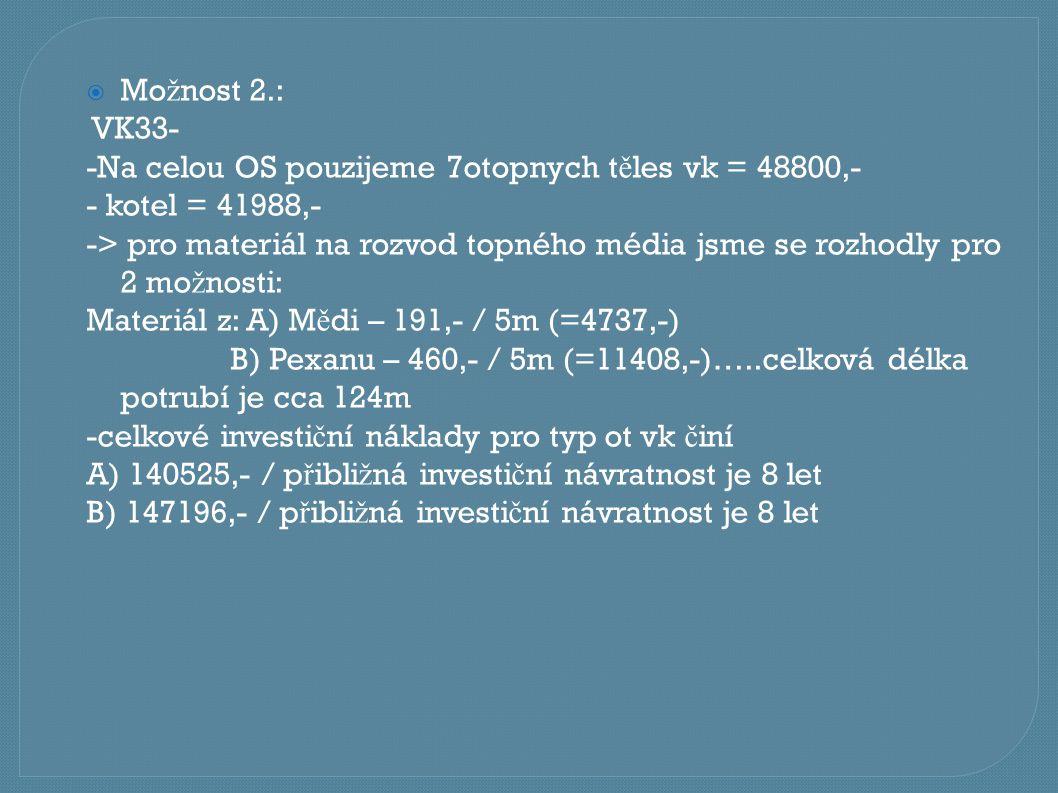  Mo ž nost 2.: VK33- -Na celou OS pouzijeme 7otopnych t ě les vk = 48800,- - kotel = 41988,- -> pro materiál na rozvod topného média jsme se rozhodly
