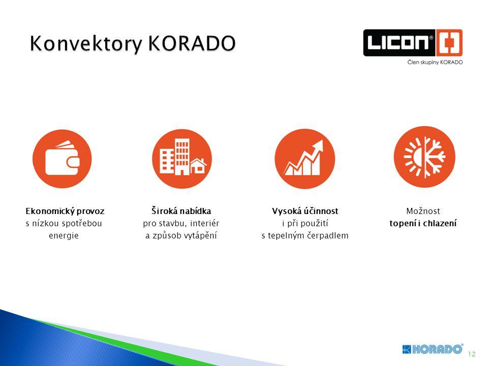 12 Ekonomický provoz s nízkou spotřebou energie Široká nabídka pro stavbu, interiér a způsob vytápění Vysoká účinnost i při použití s tepelným čerpadl