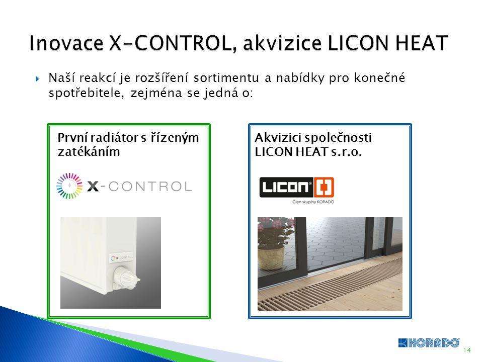  Naší reakcí je rozšíření sortimentu a nabídky pro konečné spotřebitele, zejména se jedná o: 14 Akvizici společnosti LICON HEAT s.r.o. První radiátor