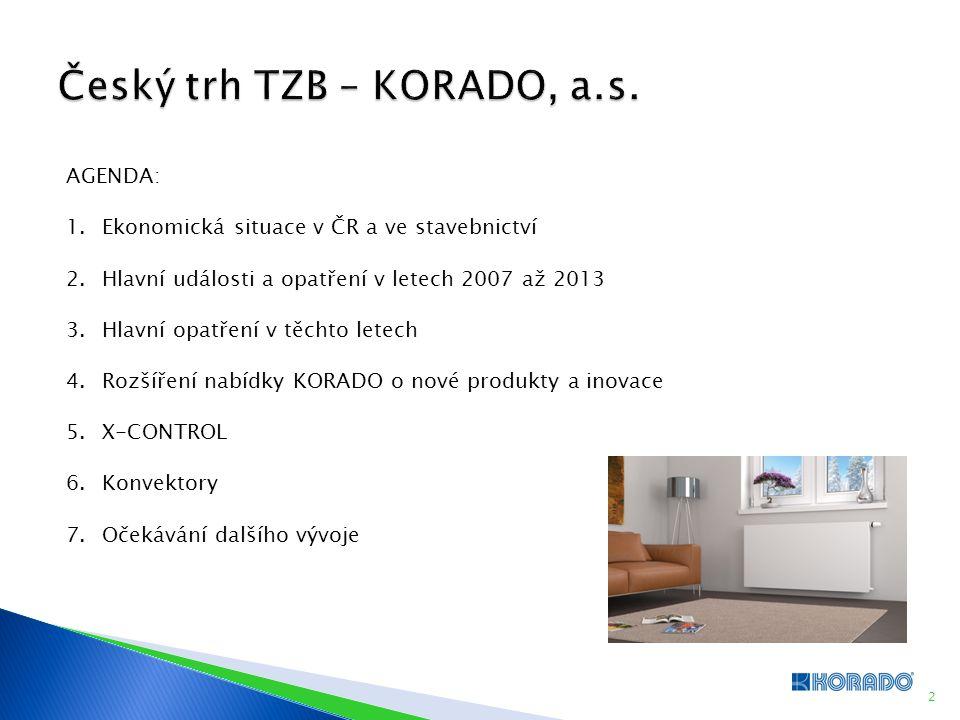 2 AGENDA: 1.Ekonomická situace v ČR a ve stavebnictví 2.Hlavní události a opatření v letech 2007 až 2013 3.Hlavní opatření v těchto letech 4.Rozšíření