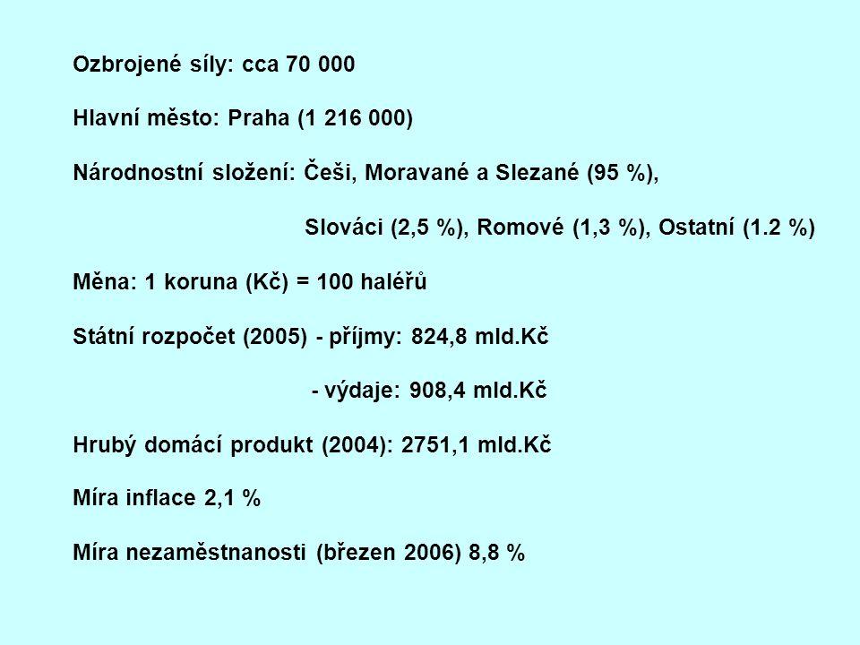 Ozbrojené síly: cca 70 000 Hlavní město: Praha (1 216 000) Národnostní složení: Češi, Moravané a Slezané (95 %), Slováci (2,5 %), Romové (1,3 %), Osta