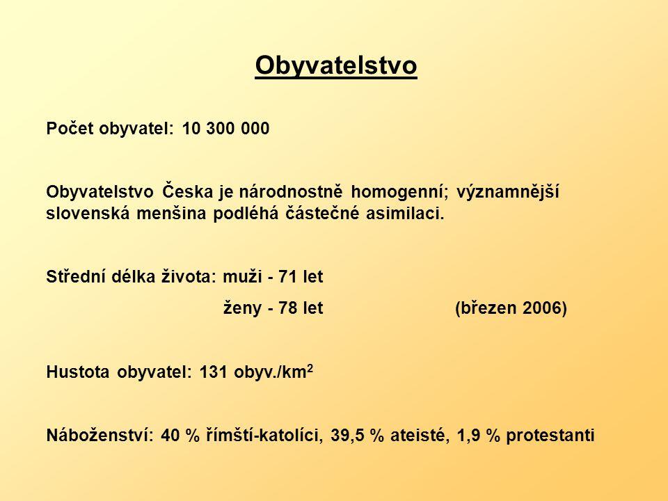 Obyvatelstvo Počet obyvatel: 10 300 000 Obyvatelstvo Česka je národnostně homogenní; významnější slovenská menšina podléhá částečné asimilaci. Střední