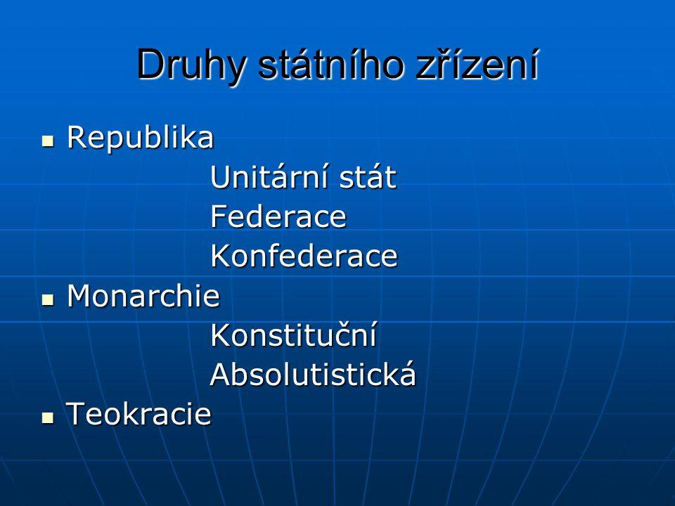 Unitární stát Unitární stát (unus) jednotný stát – jediná vláda, zákony a občanství, jednomu centru jsou podřízeny nižší správní jednotky (ČR, SR, Francie, Polsko) Unitární stát (unus) jednotný stát – jediná vláda, zákony a občanství, jednomu centru jsou podřízeny nižší správní jednotky (ČR, SR, Francie, Polsko) V roce 2000 začalo fungovat 14 nových samosprávných krajů.