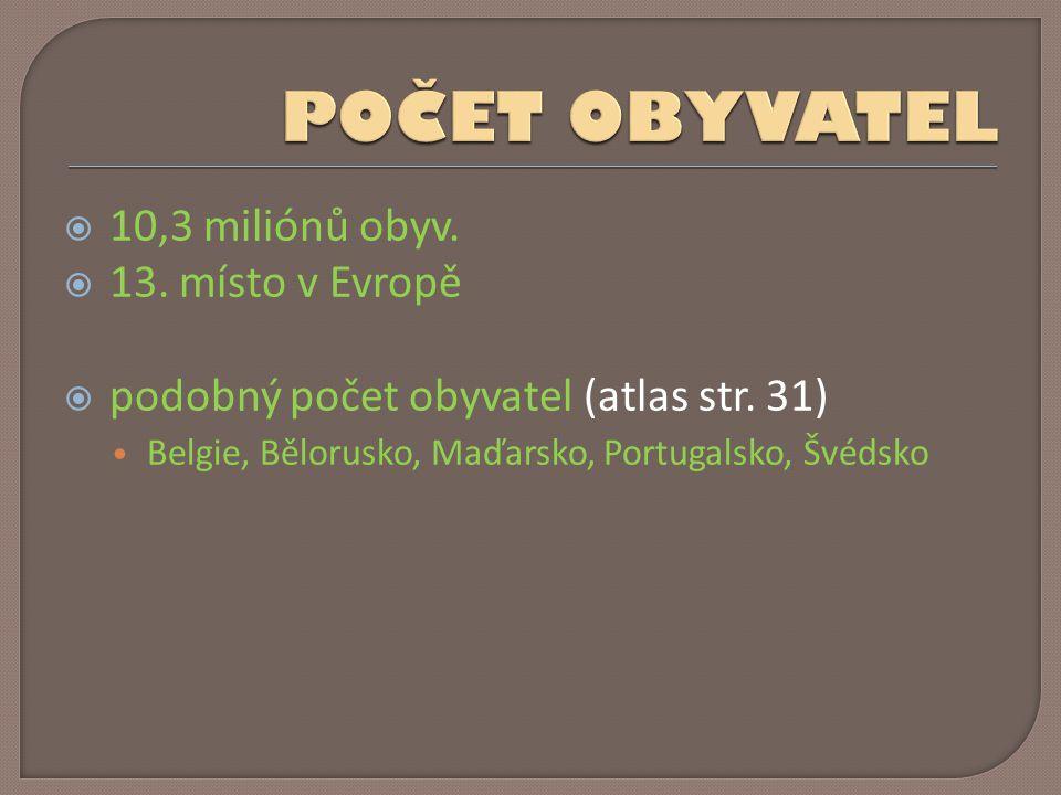  10,3 miliónů obyv.  13. místo v Evropě  podobný počet obyvatel (atlas str.