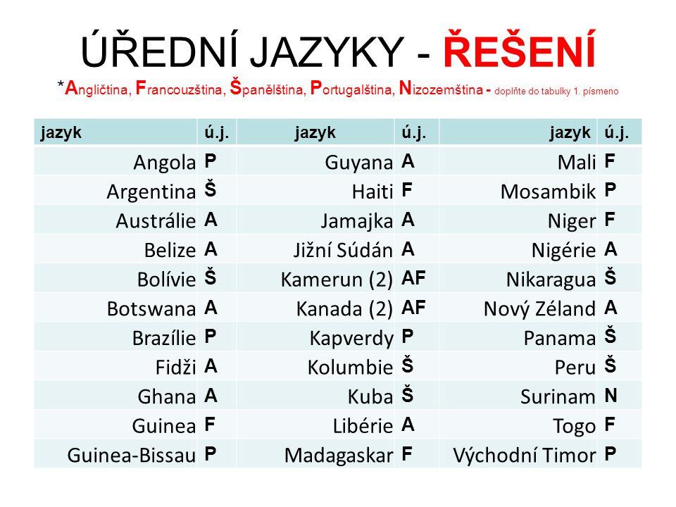 ÚŘEDNÍ JAZYKY - ŘEŠENÍ *A ngličtina, F rancouzština, Š panělština, P ortugalština, N izozemština - doplňte do tabulky 1. písmeno jazykú.j.jazykú.j.jaz