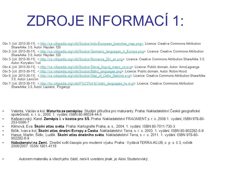 ZDROJE INFORMACÍ 1: Obr.1- [cit. 2013-30-11].. Licence: Creative Commons Attribution ShareAlike 3.0, Autor: Hayden 120http://cs.wikipedia.org/wiki/Sou