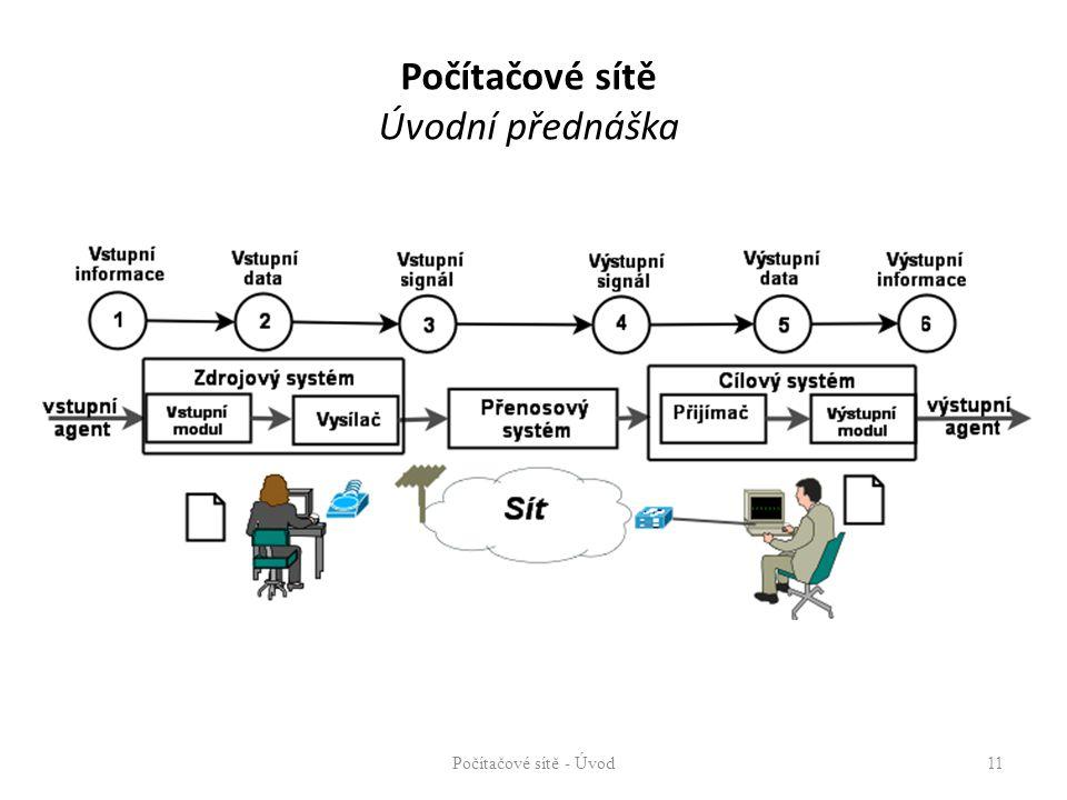 Počítačové sítě Úvodní přednáška Počítačové sítě - Úvod11