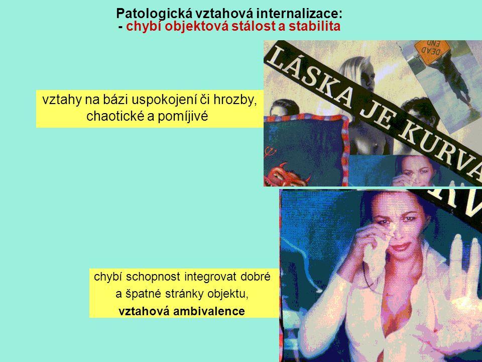 Zuzana Jeřábková 2012: Význam RT v rezidenční protialkoholní léčbě Jaký význam má rodinná terapie a práce s rodinou na psychoterapeutickém oddělení Harmonie v Psychiatrické nemocnici Mariany Oranžské.