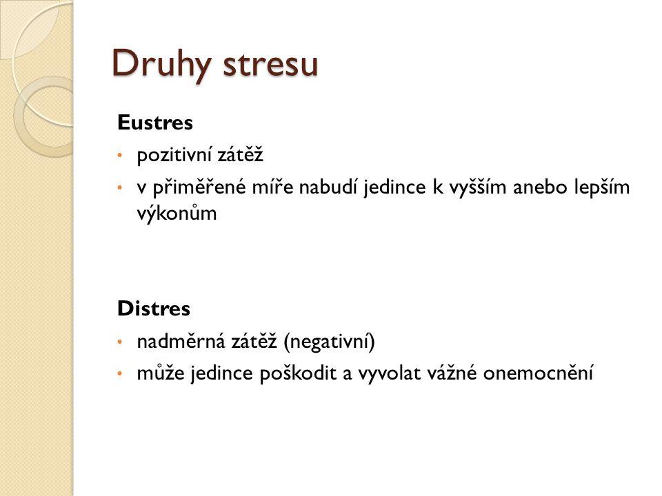 Druhy stresu Eustres pozitivní zátěž v přiměřené míře nabudí jedince k vyšším anebo lepším výkonům Distres nadměrná zátěž (negativní) může jedince poš