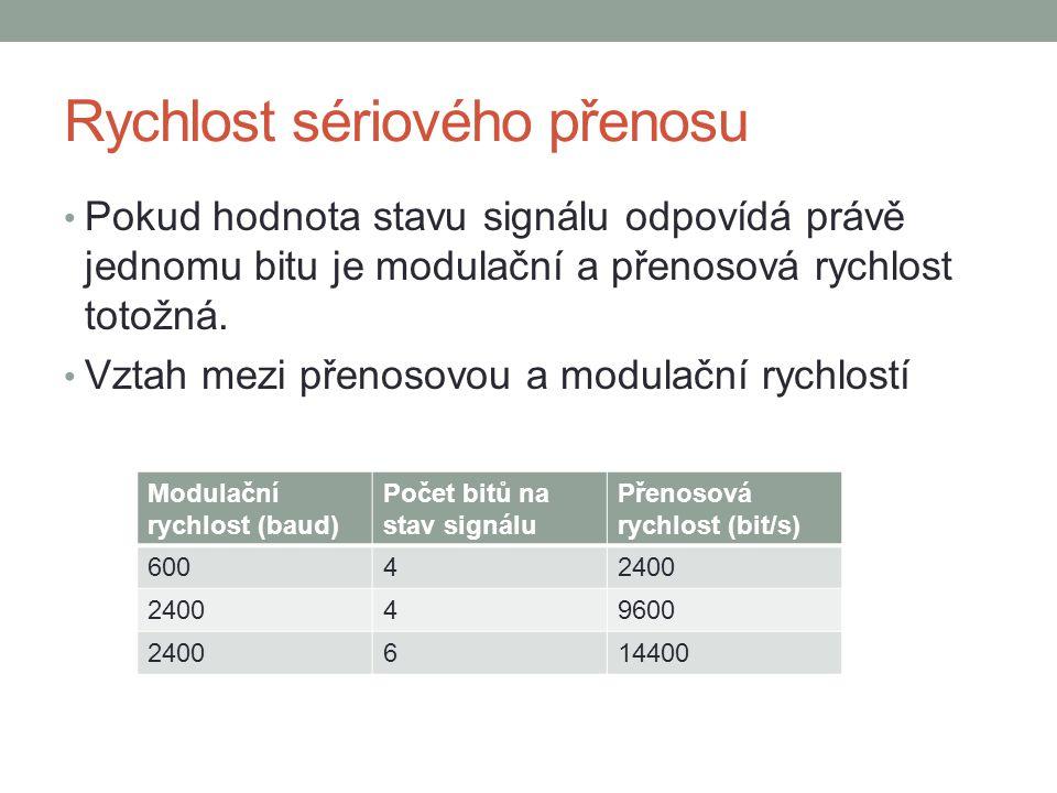 Citace PUŽMANOVÁ, Rita.Moderní komunikační sítě od A do Z.