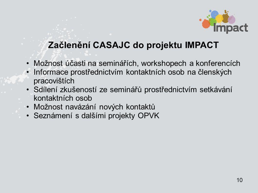 10 Začlenění CASAJC do projektu IMPACT Možnost účasti na seminářích, workshopech a konferencích Informace prostřednictvím kontaktních osob na členských pracovištích Sdílení zkušeností ze seminářů prostřednictvím setkávání kontaktních osob Možnost navázání nových kontaktů Seznámení s dalšími projekty OPVK
