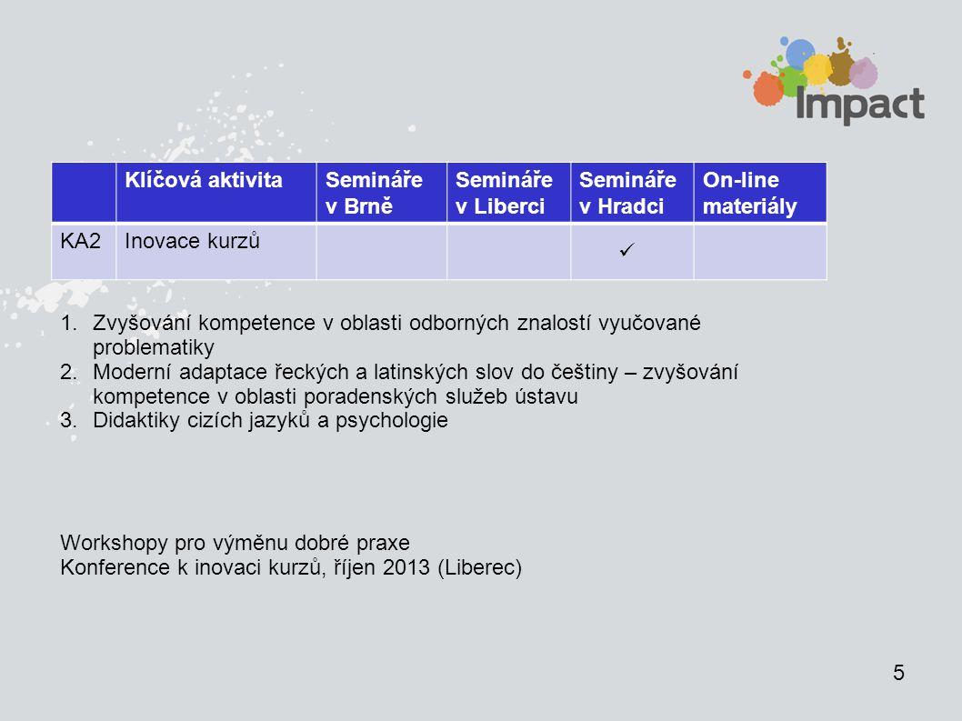 5 Klíčová aktivitaSemináře v Brně Semináře v Liberci Semináře v Hradci On-line materiály KA2Inovace kurzů 1.Zvyšování kompetence v oblasti odborných z