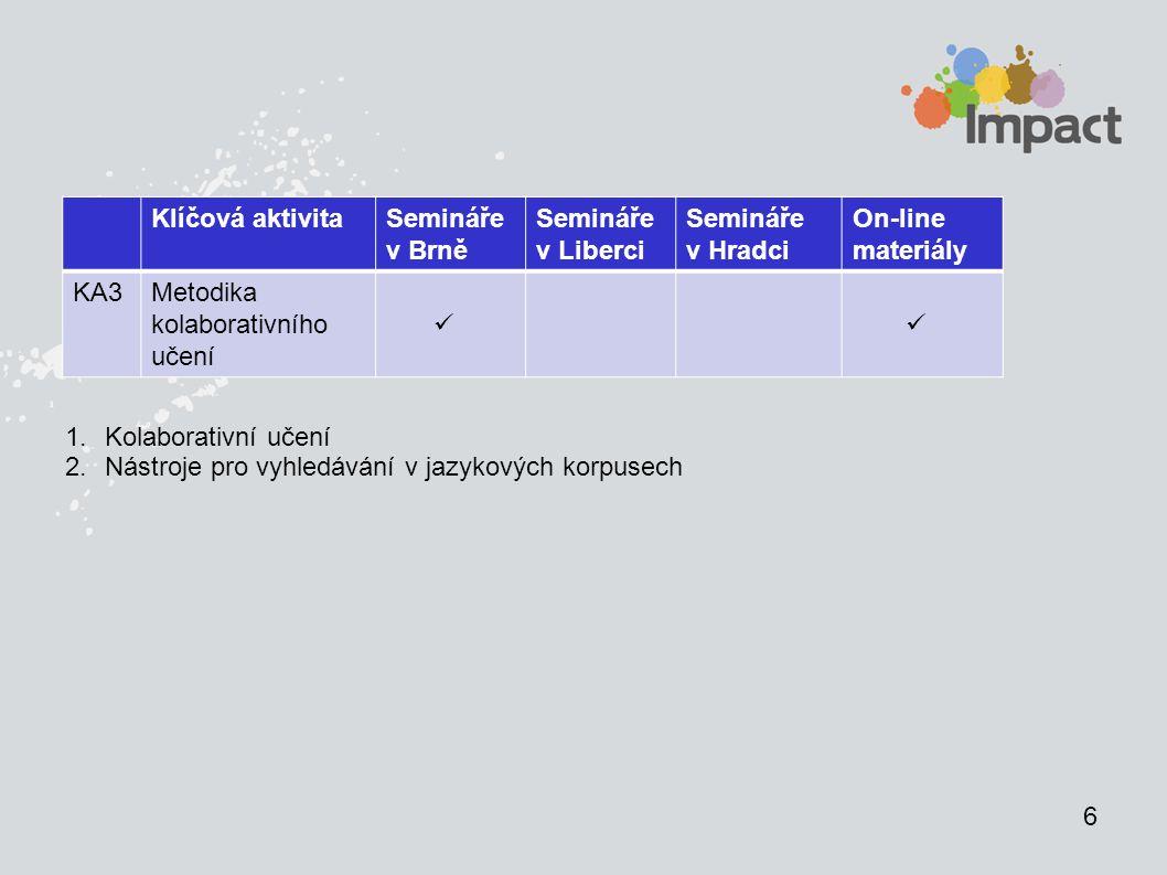 6 Klíčová aktivitaSemináře v Brně Semináře v Liberci Semináře v Hradci On-line materiály KA3Metodika kolaborativního učení 1.Kolaborativní učení 2.Nástroje pro vyhledávání v jazykových korpusech