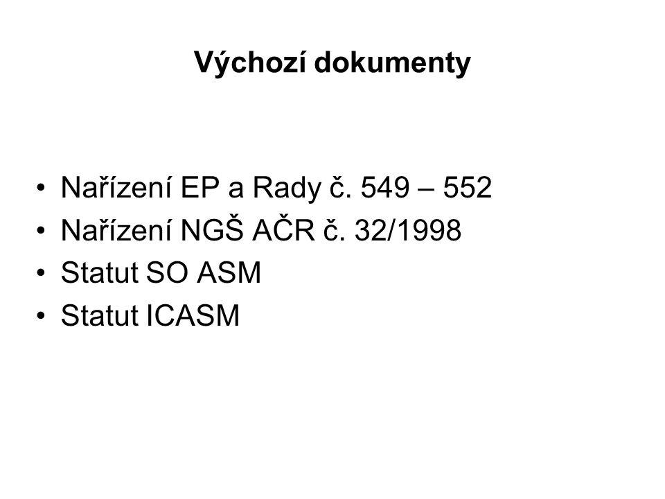 Výchozí dokumenty Nařízení EP a Rady č. 549 – 552 Nařízení NGŠ AČR č. 32/1998 Statut SO ASM Statut ICASM