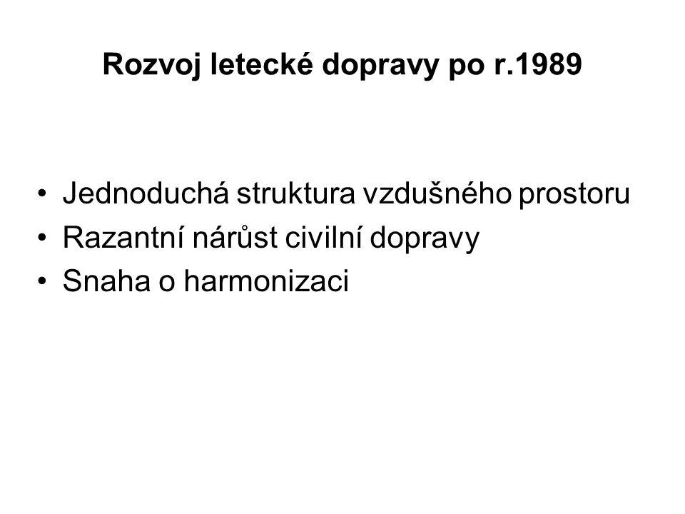 Rozvoj letecké dopravy po r.1989 Jednoduchá struktura vzdušného prostoru Razantní nárůst civilní dopravy Snaha o harmonizaci