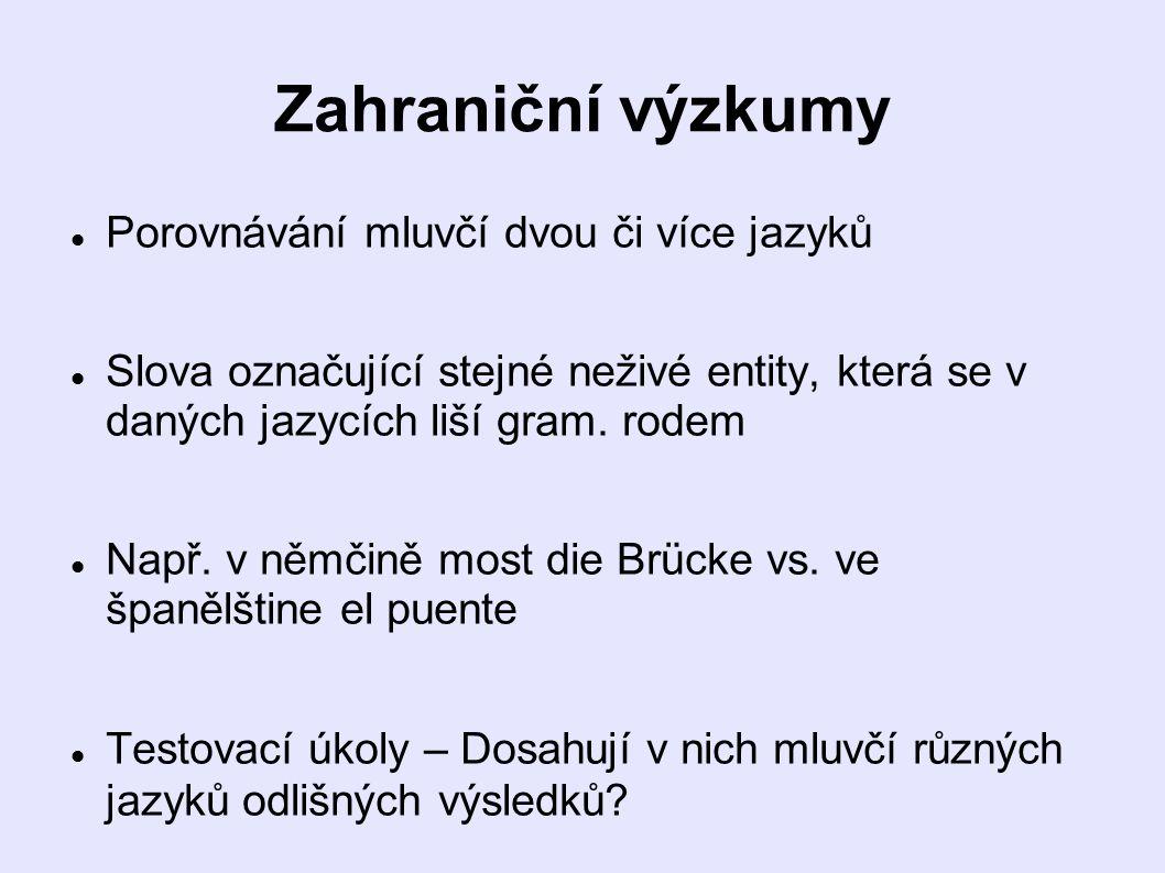 Zahraniční výzkumy Porovnávání mluvčí dvou či více jazyků Slova označující stejné neživé entity, která se v daných jazycích liší gram.