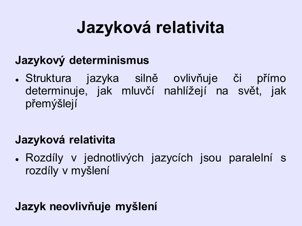 Jazyková relativita Jazykový determinismus Struktura jazyka silně ovlivňuje či přímo determinuje, jak mluvčí nahlížejí na svět, jak přemýšlejí Jazyková relativita Rozdíly v jednotlivých jazycích jsou paralelní s rozdíly v myšlení Jazyk neovlivňuje myšlení