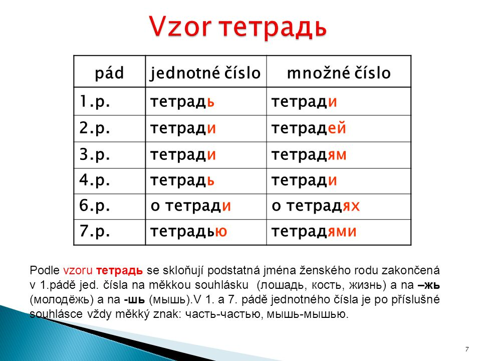 pádjednotné číslomnožné číslo 1.p.тетрадьтетради 2.p.тетрадитетрадей 3.p.тетрадитетрадям 4.p.тетрадьтетради 6.p.о тетрадио тетрадях 7.p.тетрадьютетрад