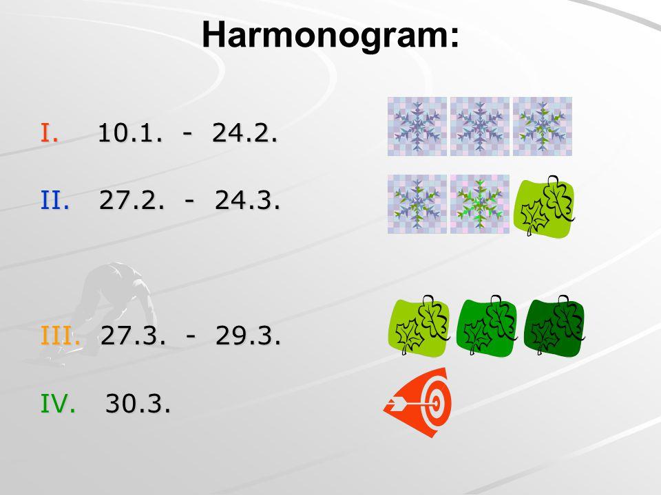 Harmonogram: I. 10.1. - 24.2. II.2 7.2. - 24.3. III. 27.3. - 29.3. IV. 30.3.