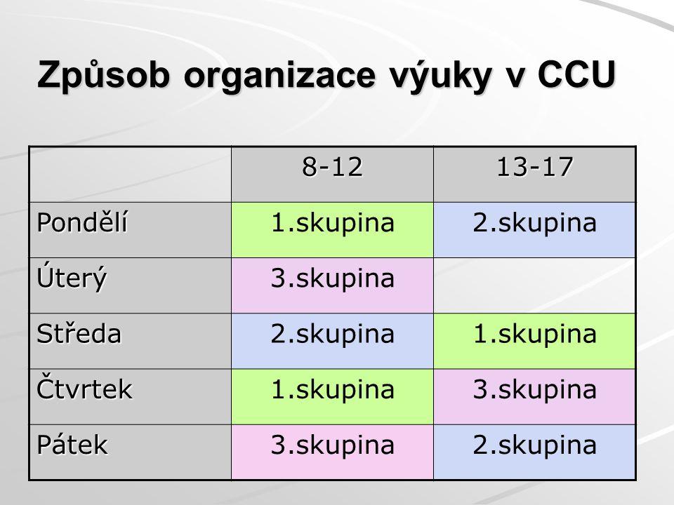 Způsob organizace výuky v CCU 8-1213-17 Pondělí1.skupina2.skupina Úterý3.skupina Středa2.skupina1.skupina Čtvrtek 3.skupina Pátek 2.skupina