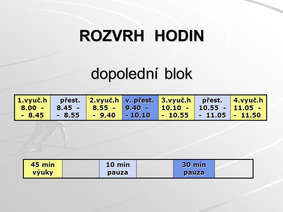 ROZVRH HODIN dopolední blok 1.vyuč.h 8.00 - - 8.45 přest.