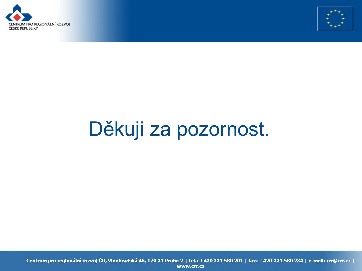 Centrum pro regionální rozvoj ČR, Vinohradská 46, 120 21 Praha 2 | tel.: +420 221 580 201 | fax: +420 221 580 284 | e-mail: crr@crr.cz | www.crr.cz Děkuji za pozornost.