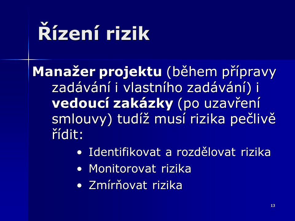 13 Řízení rizik Manažer projektu (během přípravy zadávání i vlastního zadávání) i vedoucí zakázky (po uzavření smlouvy) tudíž musí rizika pečlivě řídit: Identifikovat a rozdělovat rizikaIdentifikovat a rozdělovat rizika Monitorovat rizikaMonitorovat rizika Zmírňovat rizikaZmírňovat rizika