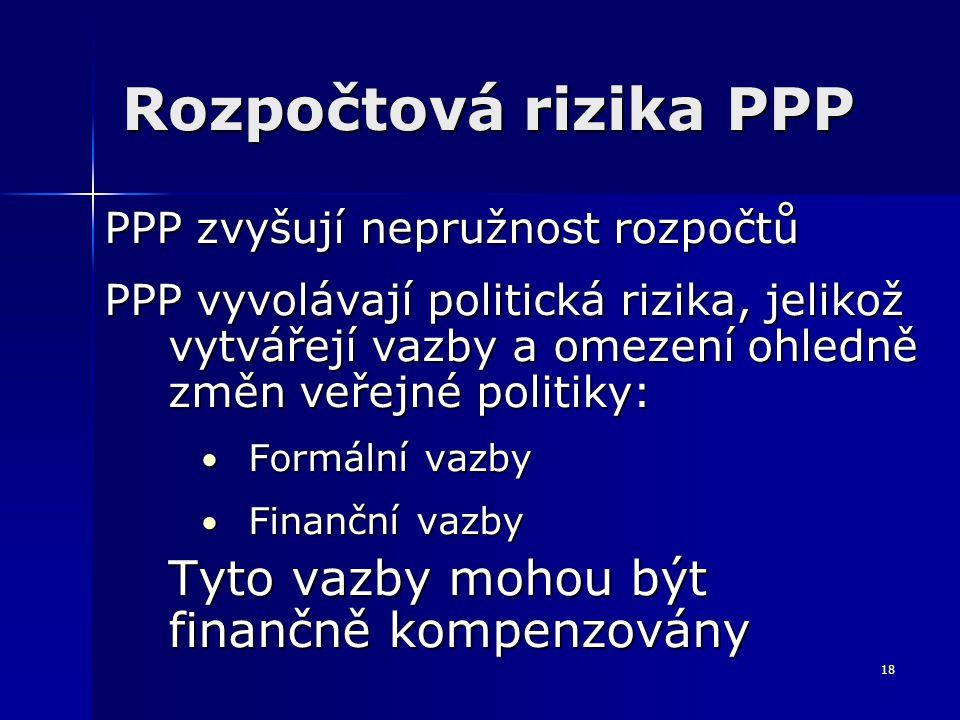 18 Rozpočtová rizika PPP PPP zvyšují nepružnost rozpočtů PPP vyvolávají politická rizika, jelikož vytvářejí vazby a omezení ohledně změn veřejné polit